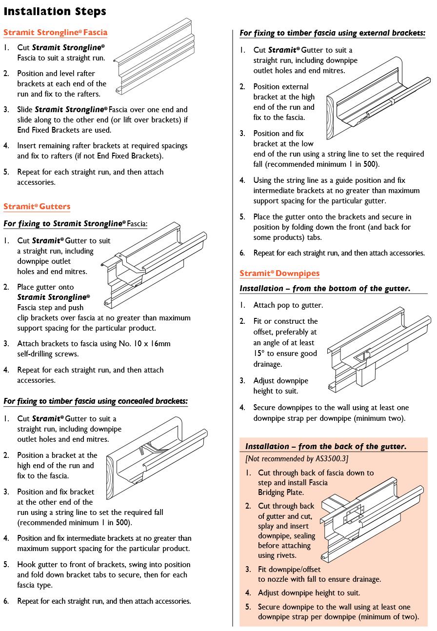 Stramit® Square Gutters | Stramit